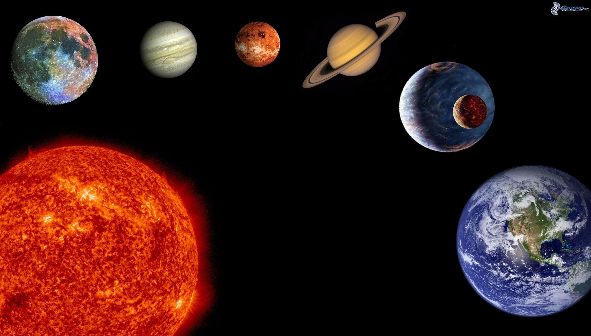 Sistema solare for Sfondi pianeti hd